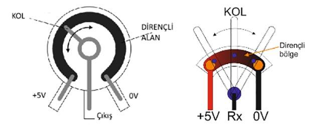 arduino-ve-joystick-ile-servo-motor-kontrolu-bolum-2-gorsel-001