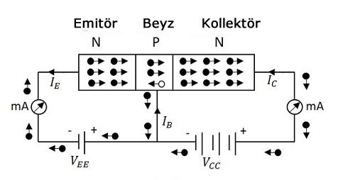 npn transistör