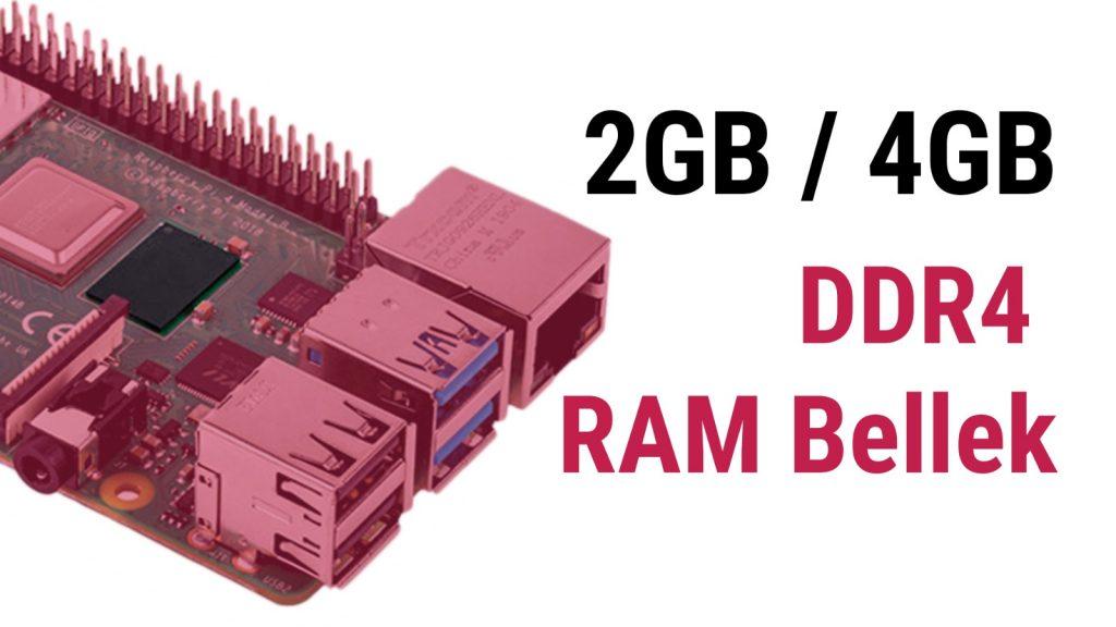 raspberry pi 4 ram