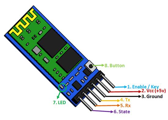 arduino bluetooth röle kontrolü