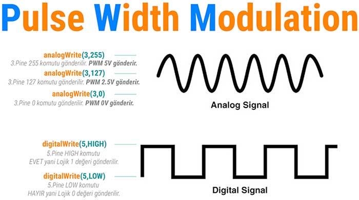 PWM Nedir? Dijital ve Analog Sinyal Arasındaki Fark