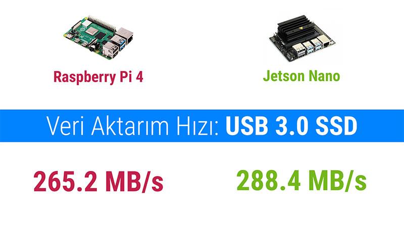 raspberry-pi-4-vs-jetson-nano-veri-aktarimi-ssd