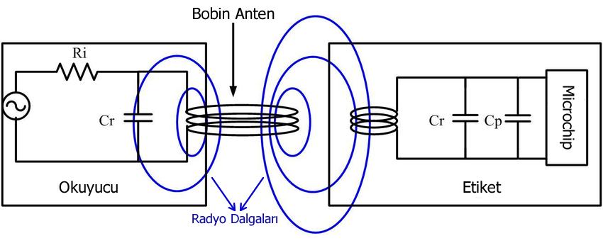 RFID Kart Devre Şeması