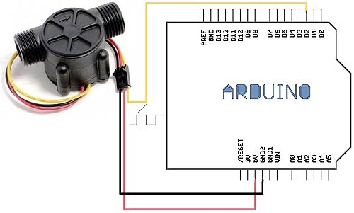 yf-s201-arduino-baglantisi